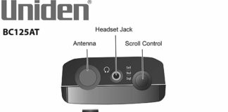 this is an image of a Uniden bc125at walkie talkie with instructions on which button features different functions